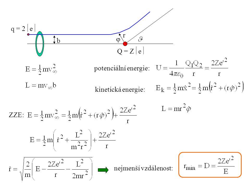 b Q = Ze q = 2e r  potenciální energie: kinetická energie: ZZE: nejmenší vzdálenost: