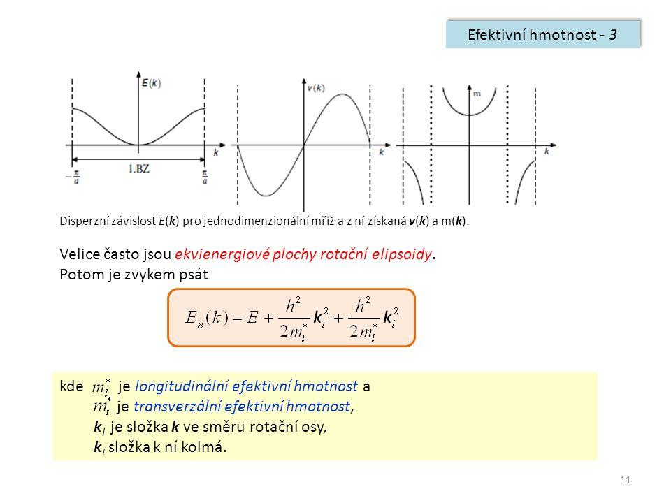Velice často jsou ekvienergiové plochy rotační elipsoidy.