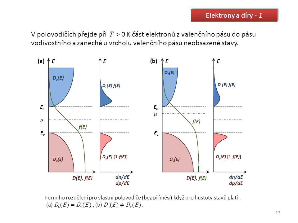 Elektrony a díry - 1