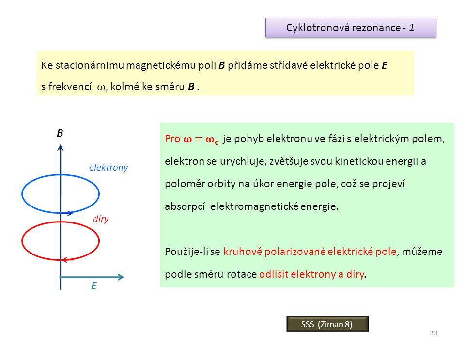 Cyklotronová rezonance - 1