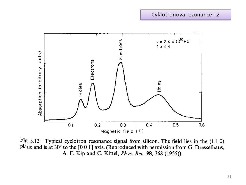 Cyklotronová rezonance - 2