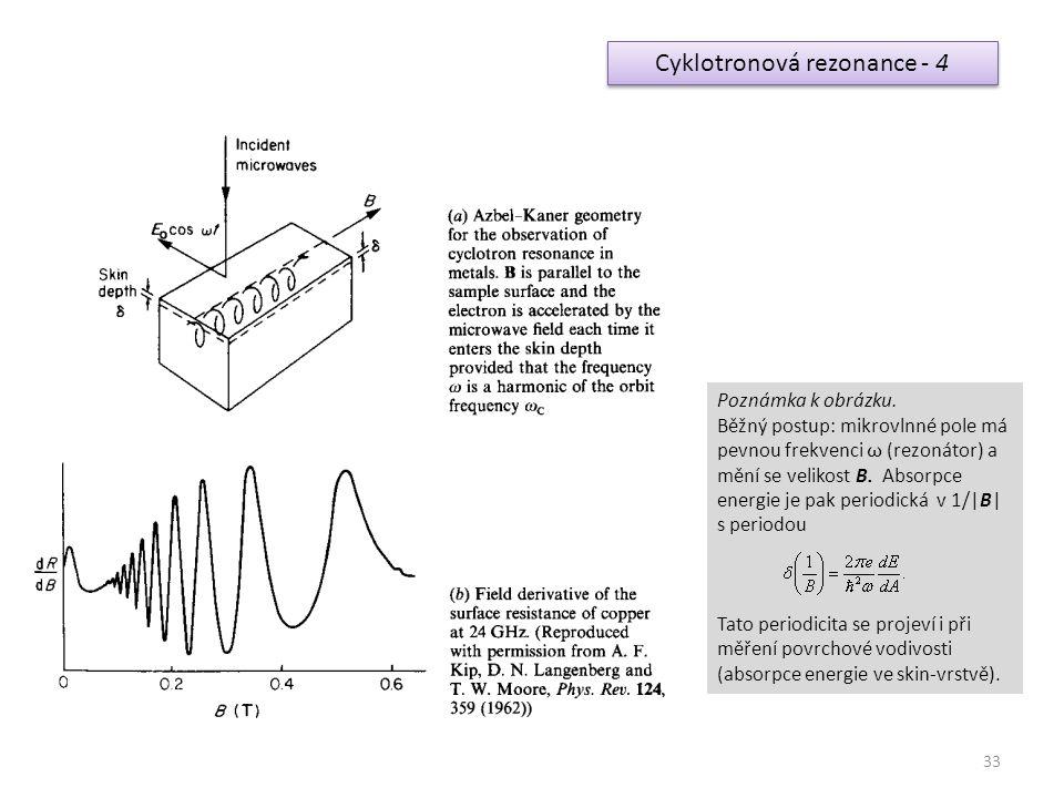 Cyklotronová rezonance - 4