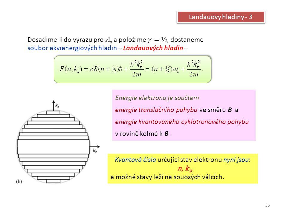 Kvantová čísla určující stav elektronu nyní jsou: