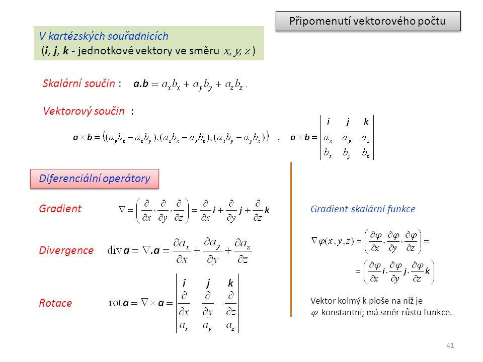Připomenutí vektorového počtu V kartézských souřadnicích