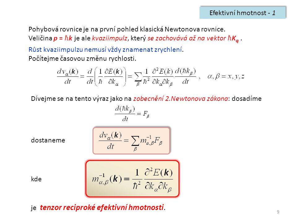 Efektivní hmotnost - 1 Pohybová rovnice je na první pohled klasická Newtonova rovnice.