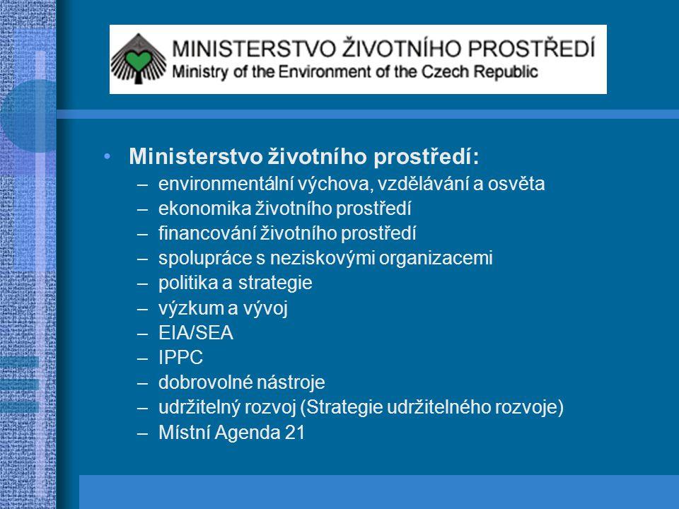 Ministerstvo životního prostředí: