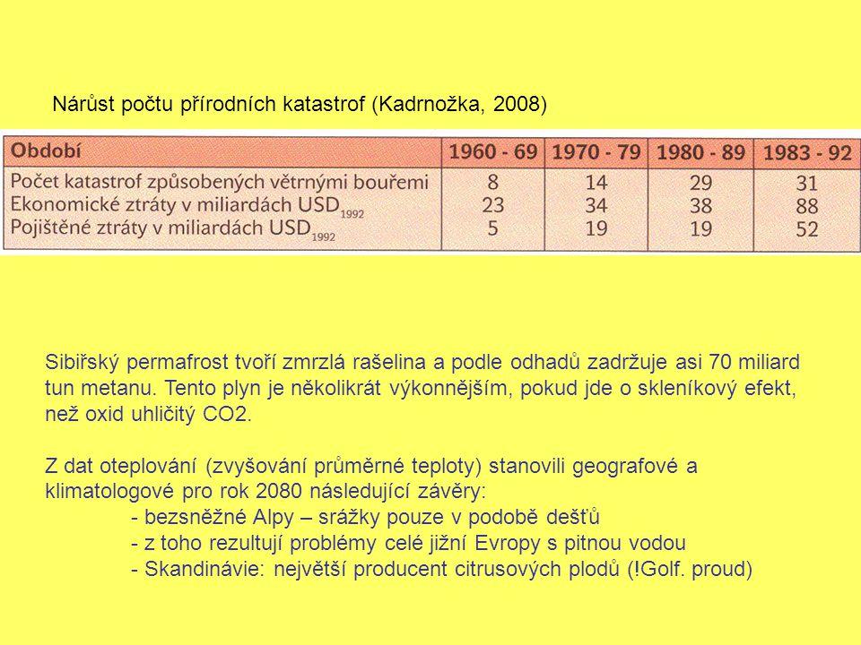 Nárůst počtu přírodních katastrof (Kadrnožka, 2008)