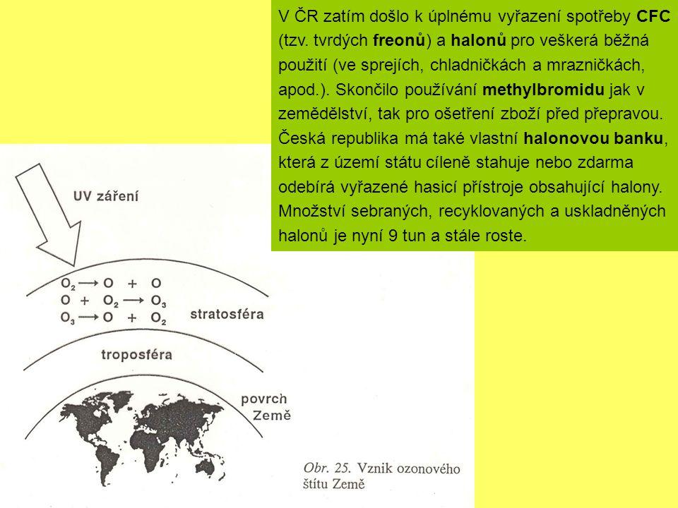 V ČR zatím došlo k úplnému vyřazení spotřeby CFC (tzv