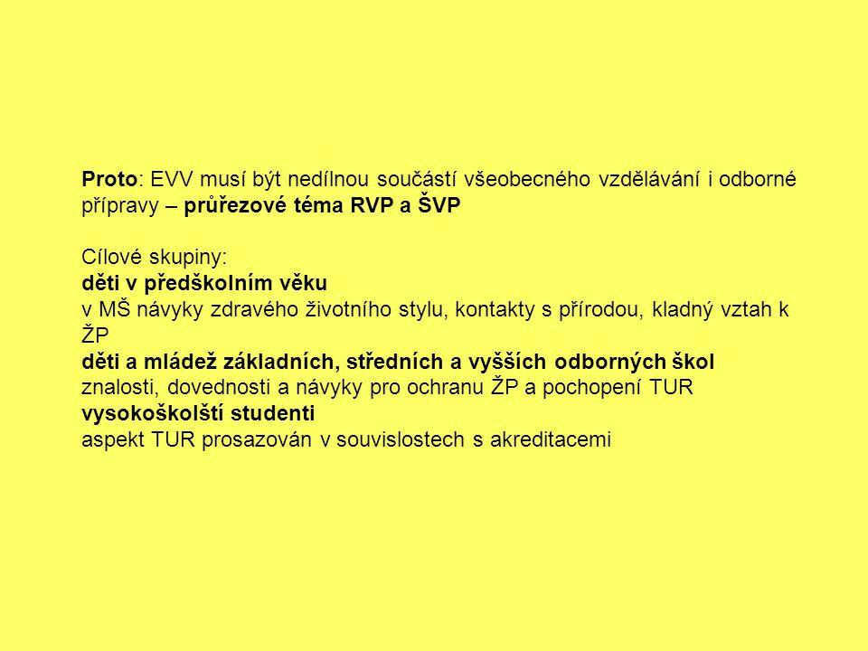 Proto: EVV musí být nedílnou součástí všeobecného vzdělávání i odborné přípravy – průřezové téma RVP a ŠVP