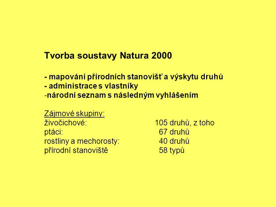 Tvorba soustavy Natura 2000