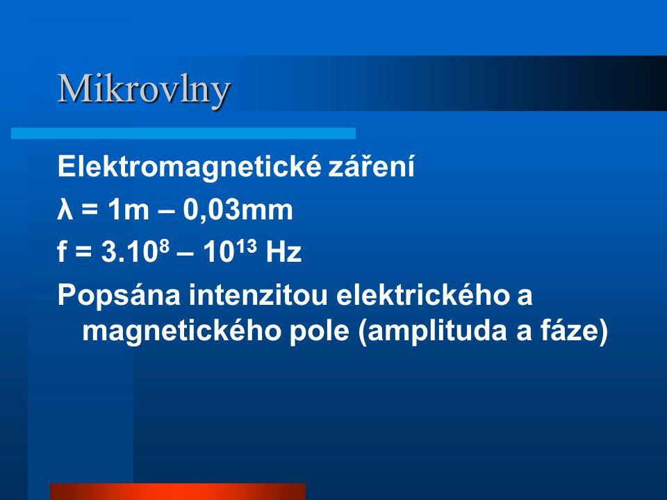 Mikrovlny Elektromagnetické záření λ = 1m – 0,03mm f = 3.108 – 1013 Hz