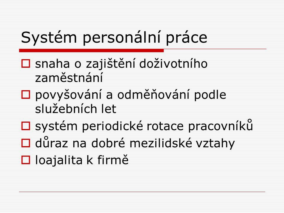 Systém personální práce