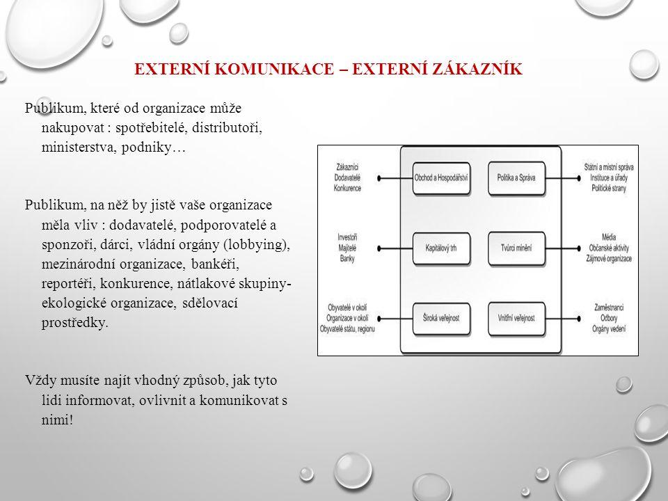 Externí komunikace – externí zákazník