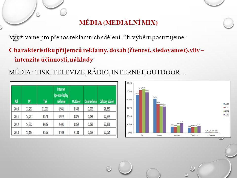 Média (mediální mix)