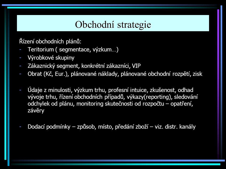 Obchodní strategie Řízení obchodních plánů: