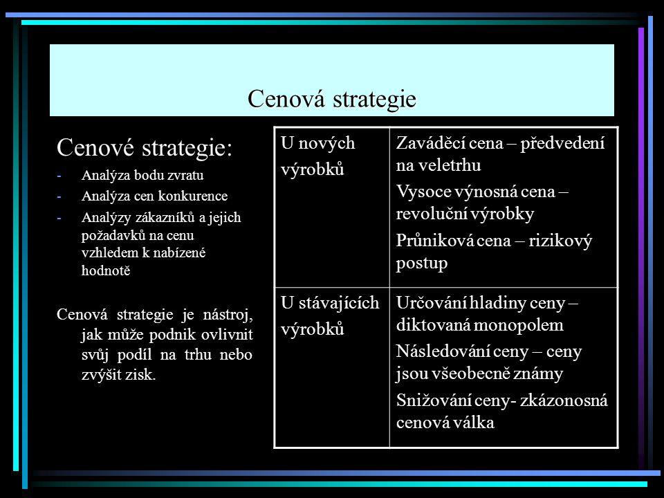 Cenová strategie Cenové strategie: U nových výrobků