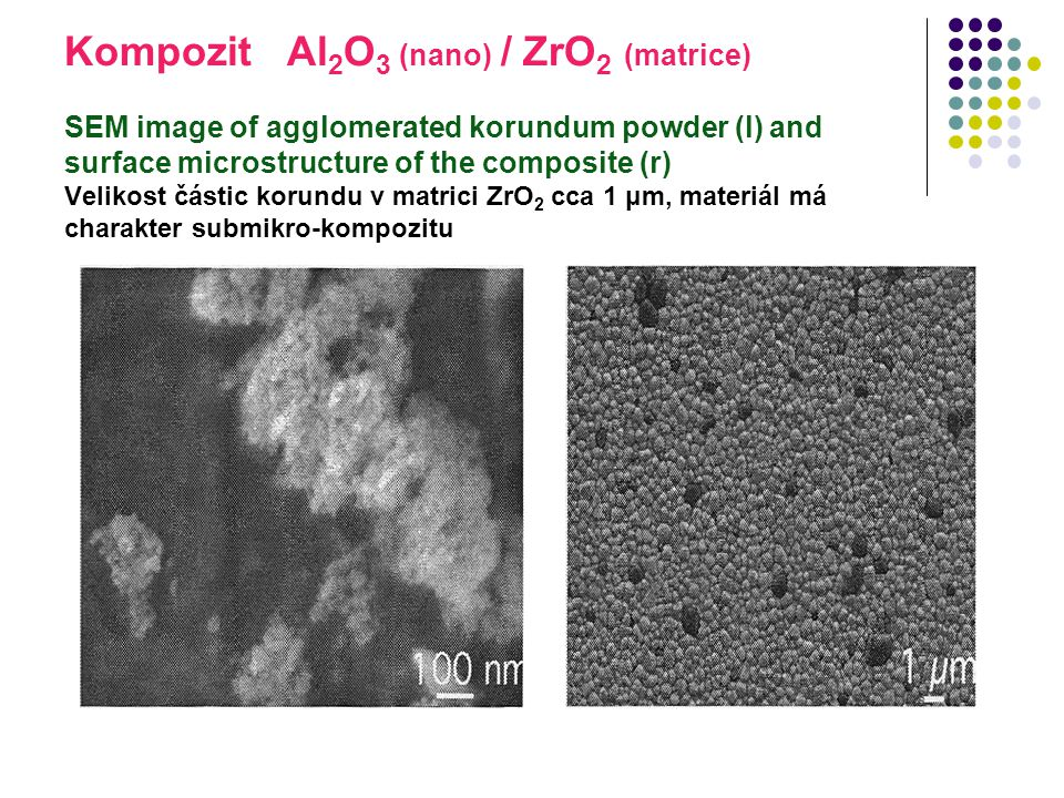 Kompozit Al2O3 (nano) / ZrO2 (matrice) SEM image of agglomerated korundum powder (l) and surface microstructure of the composite (r) Velikost částic korundu v matrici ZrO2 cca 1 μm, materiál má charakter submikro-kompozitu