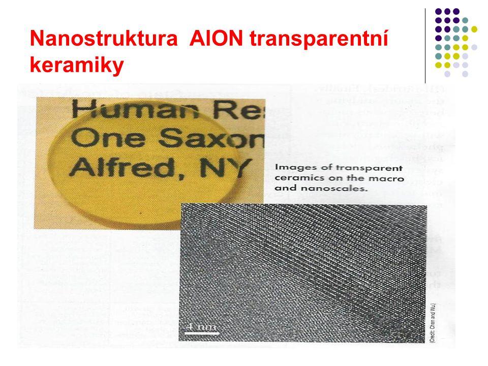 Nanostruktura AlON transparentní keramiky