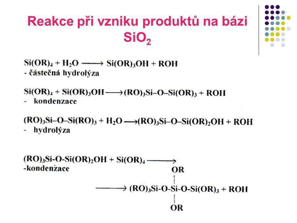 Reakce při vzniku produktů na bázi SiO2