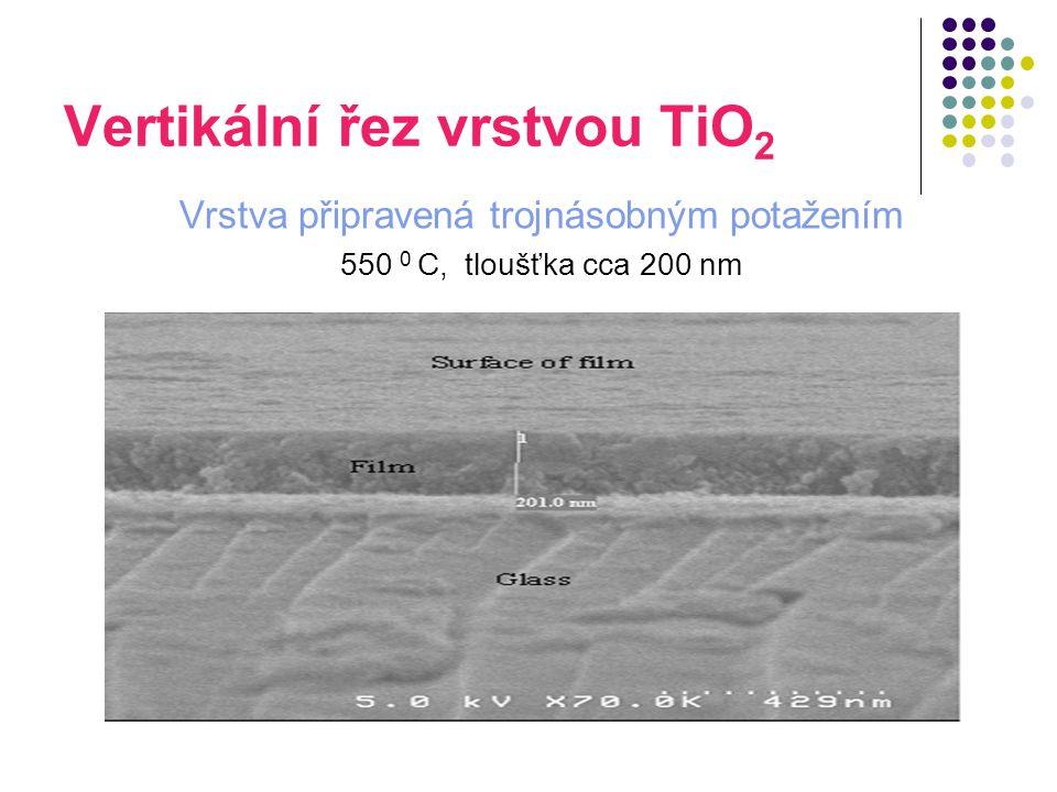 Vertikální řez vrstvou TiO2