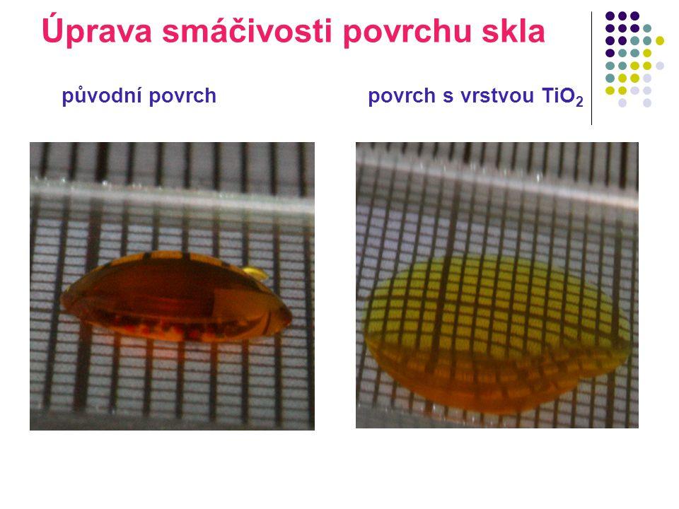 Úprava smáčivosti povrchu skla původní povrch povrch s vrstvou TiO2