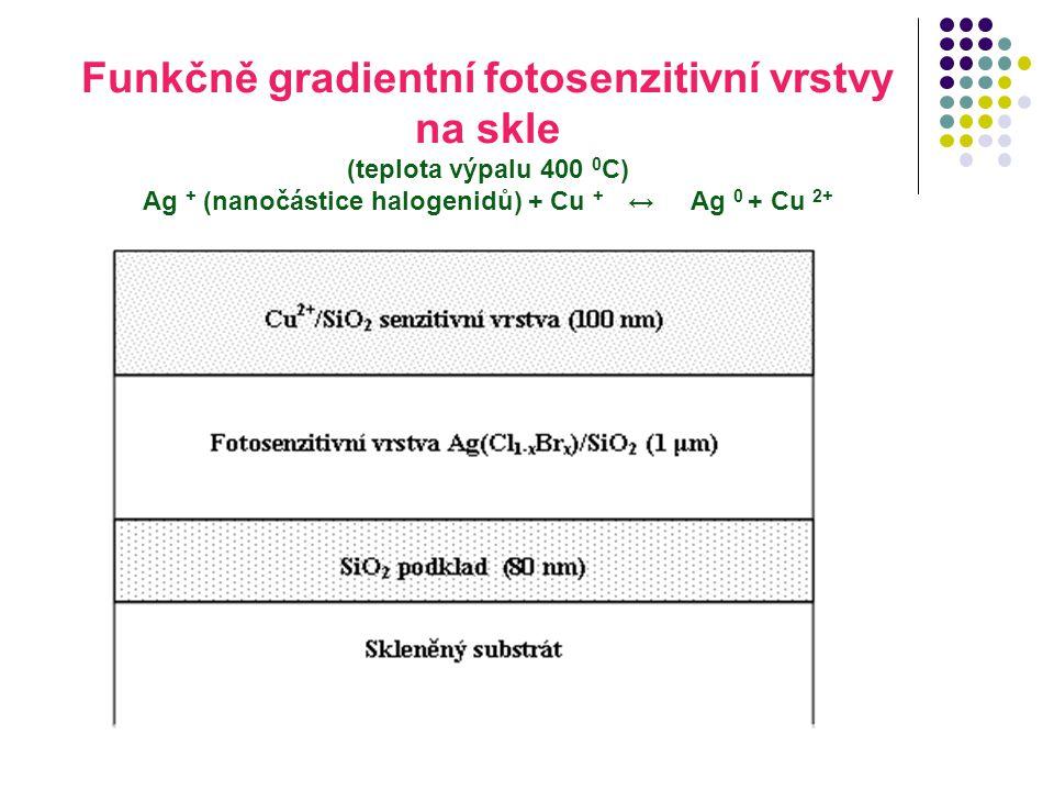 Funkčně gradientní fotosenzitivní vrstvy na skle (teplota výpalu 400 0C) Ag + (nanočástice halogenidů) + Cu + ↔ Ag 0 + Cu 2+