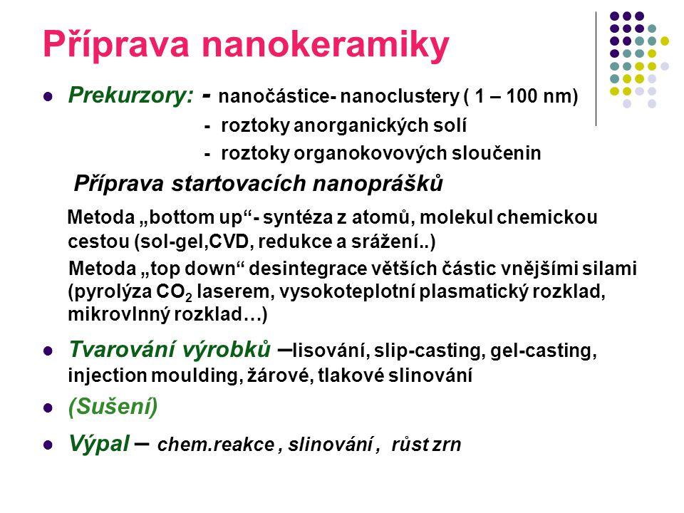 Příprava nanokeramiky