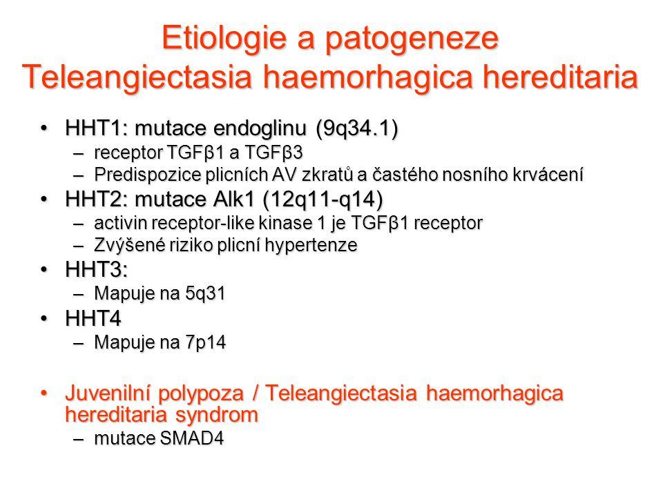 Etiologie a patogeneze Teleangiectasia haemorhagica hereditaria