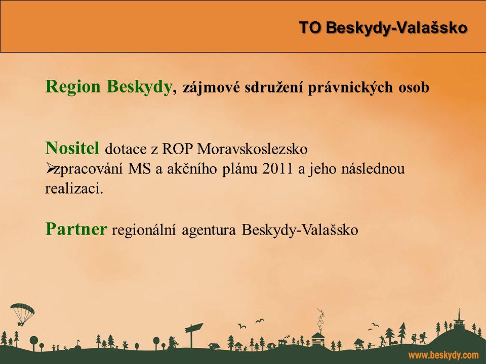 konference Východní Morava