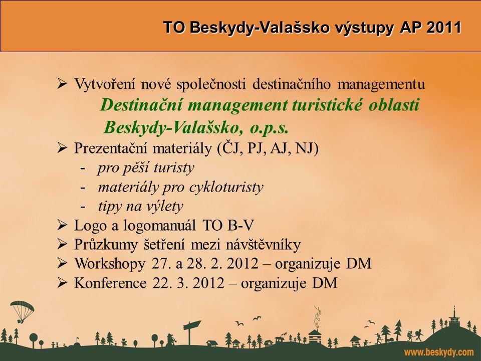 TO Beskydy-Valašsko výstupy AP 2011