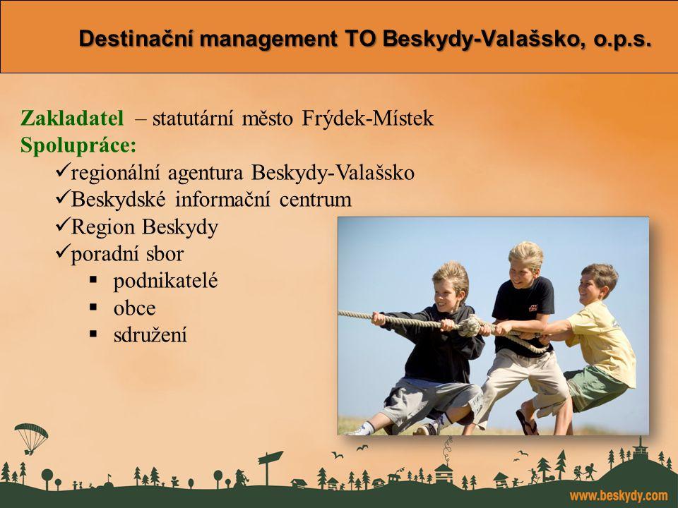 Destinační management TO Beskydy-Valašsko, o.p.s.