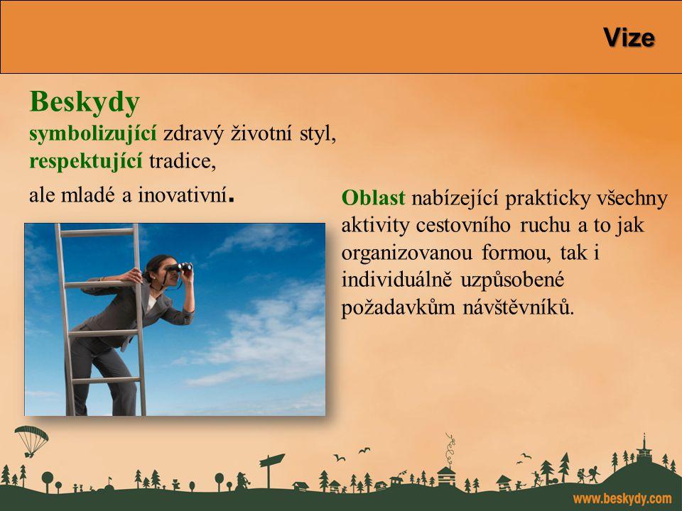 Beskydy Vize konference Východní Morava