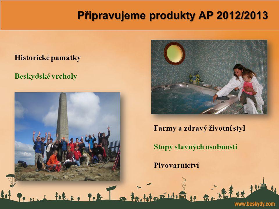 Připravujeme produkty AP 2012/2013
