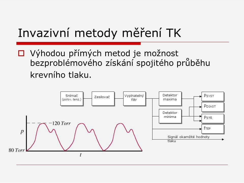 Invazivní metody měření TK