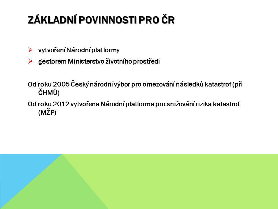 Základní povinnosti pro ČR
