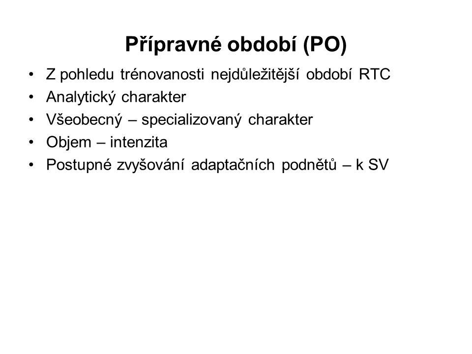 Přípravné období (PO) Z pohledu trénovanosti nejdůležitější období RTC