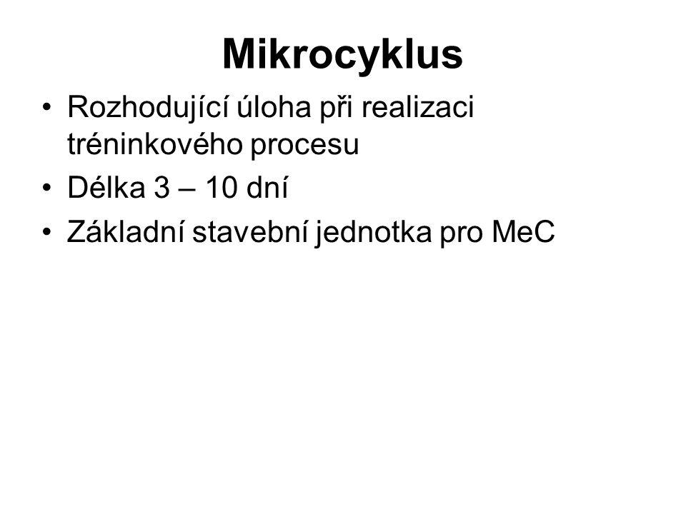 Mikrocyklus Rozhodující úloha při realizaci tréninkového procesu