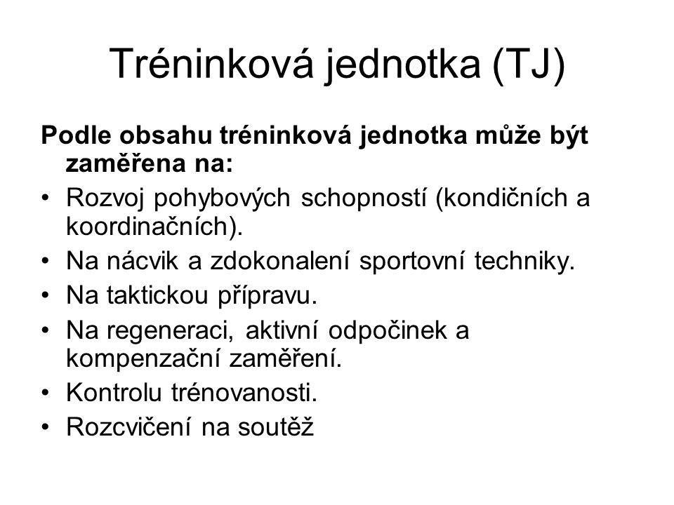 Tréninková jednotka (TJ)