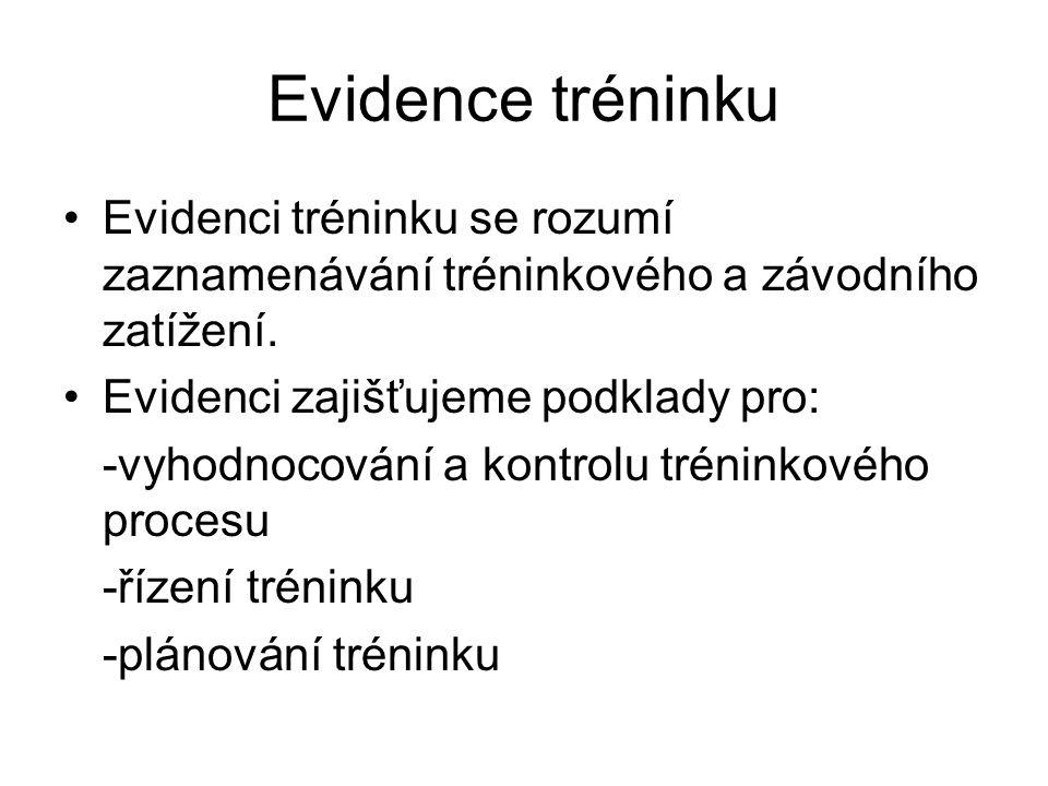 Evidence tréninku Evidenci tréninku se rozumí zaznamenávání tréninkového a závodního zatížení. Evidenci zajišťujeme podklady pro: