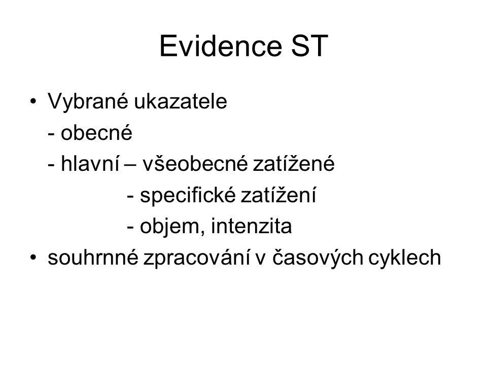Evidence ST Vybrané ukazatele - obecné - hlavní – všeobecné zatížené