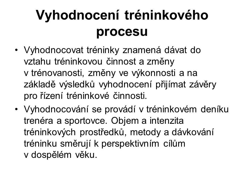 Vyhodnocení tréninkového procesu
