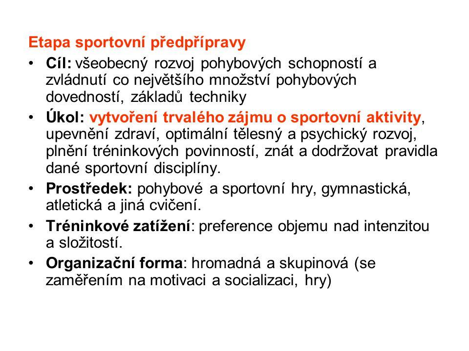 Etapa sportovní předpřípravy