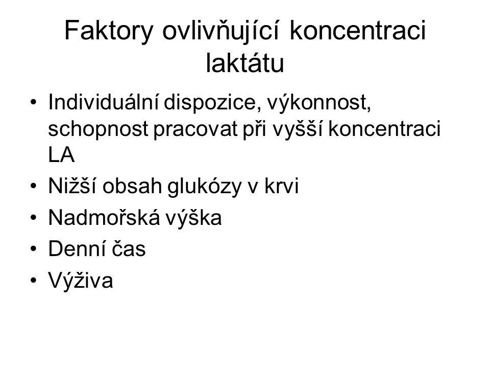 Faktory ovlivňující koncentraci laktátu