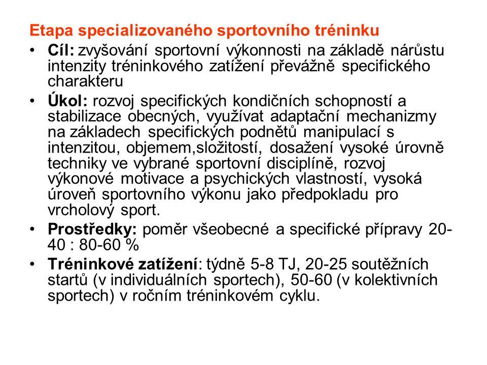 Etapa specializovaného sportovního tréninku