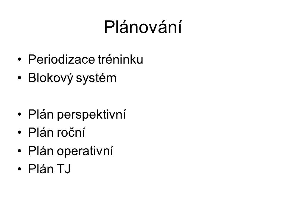 Plánování Periodizace tréninku Blokový systém Plán perspektivní