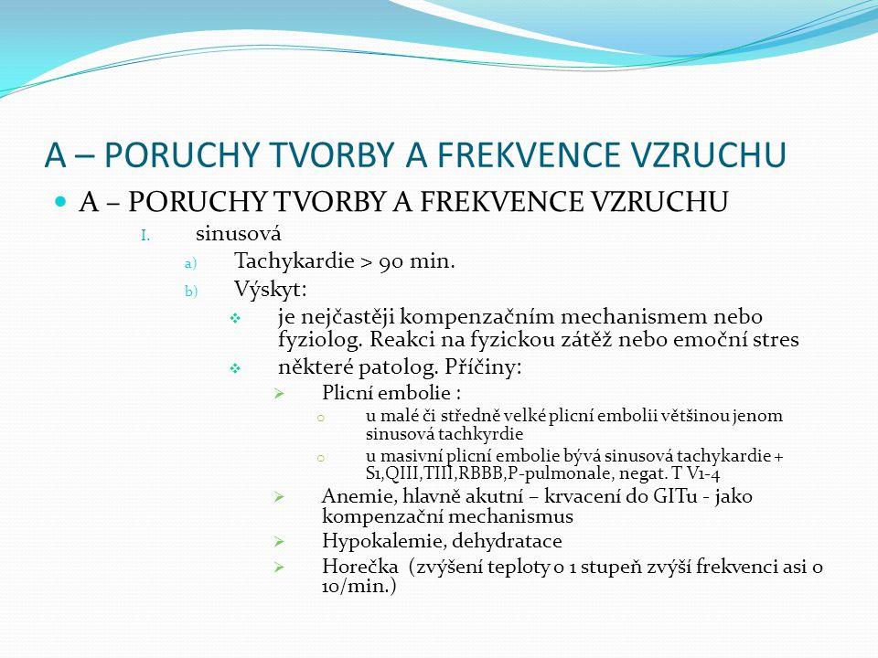 A – PORUCHY TVORBY A FREKVENCE VZRUCHU