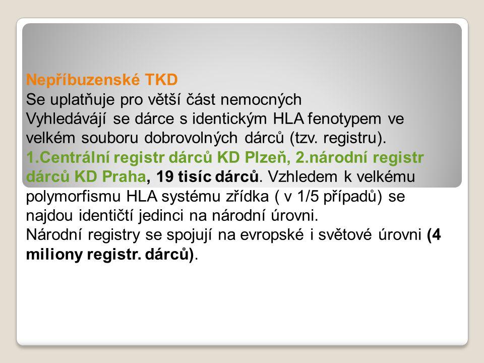 Nepříbuzenské TKD Se uplatňuje pro větší část nemocných.