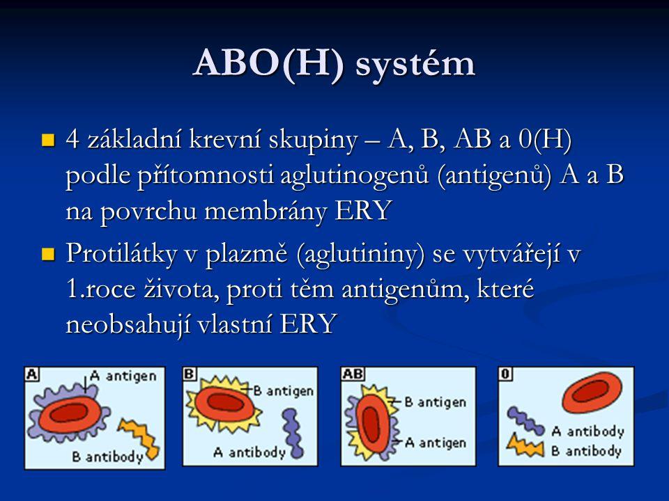 ABO(H) systém 4 základní krevní skupiny – A, B, AB a 0(H) podle přítomnosti aglutinogenů (antigenů) A a B na povrchu membrány ERY.