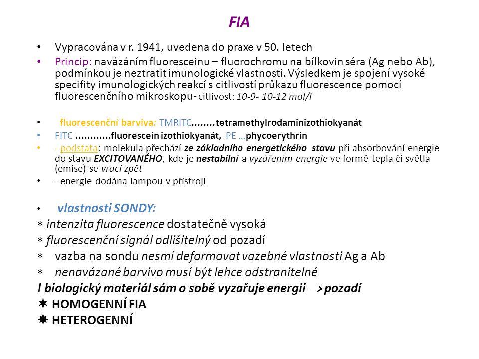 FIA  intenzita fluorescence dostatečně vysoká