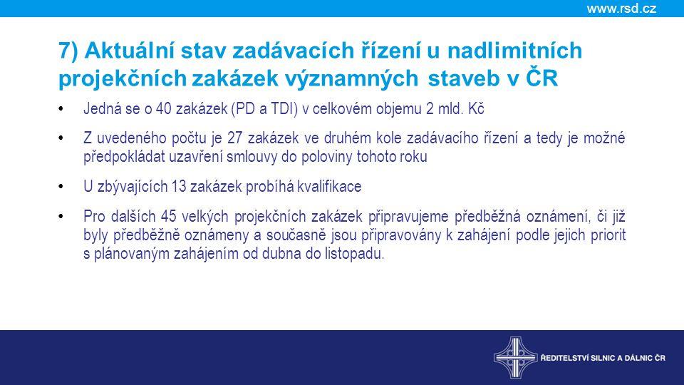 7) Aktuální stav zadávacích řízení u nadlimitních projekčních zakázek významných staveb v ČR